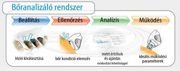 BISON_fire-xel-lezer-boranalizalo2